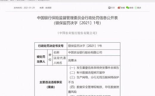 2021年首张罚单:农业银行因数据泄露等被罚420万
